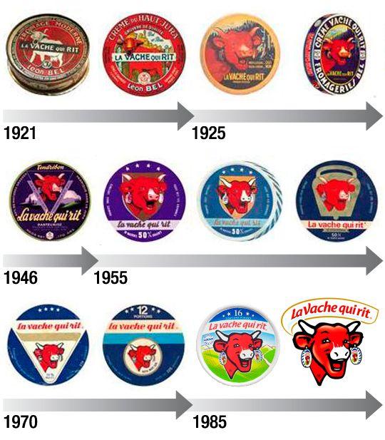 """La-Vache-Qui-Rit-Logo-Evolution  Design : L'évolution du logo et du packaging de """"La vache qui rit"""" [Mise à jour]"""