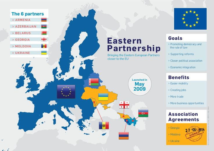 #EasternPartnership - Bring people together in Europe | Check out our new infographic #Ukraine #Georgia #Moldova