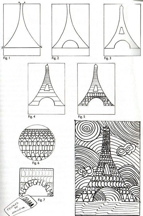 Avec Robert Delaunay - Webécoles - Circonscription de Grenoble-Montagne Plus
