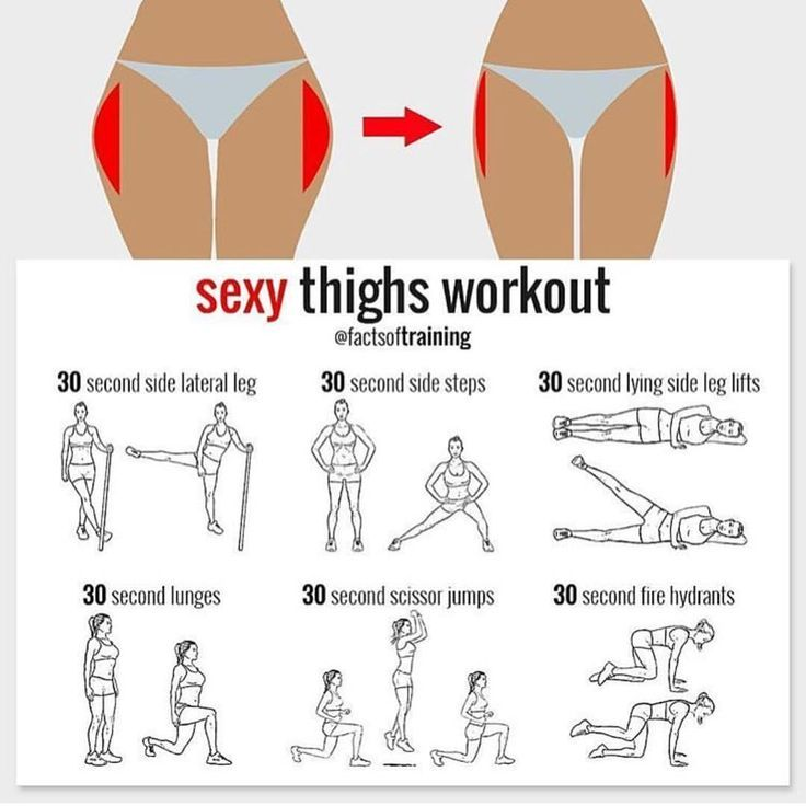 Für Männer und Frauen. ✅ Gib diesem Bild ein Like, wenn du mehr solcher Übungen für deine Beine brauchst. . Für mehr abonniere…