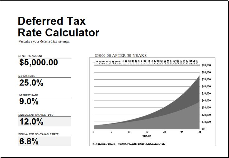 Deferred tax rate calculator DOWNLOAD at http://www.templateinn.com/15-calculator-templates-for-everyone/