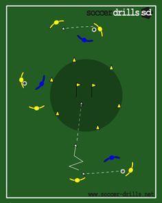 2v1 defense drill
