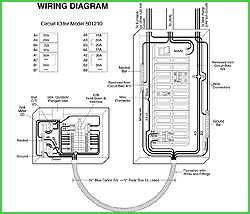 Step By Step Wiring Diagrams Gentran Power Stay Indoor Manual Transfer Switch Wiring