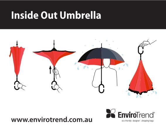 New INside OUT Umbrella available from Brisbane Australia. In 5 colours - Blue…
