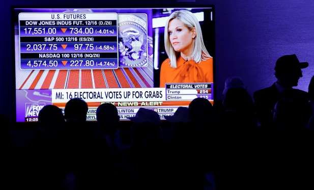Dow Jones industrial futures numbers are shown on a television screen - John Locher/AP