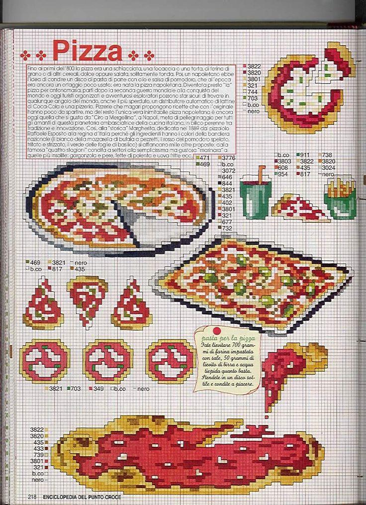 Cross stitch pizza