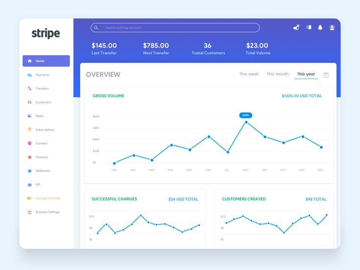 Stripe - Dashboard Redesign by Johny vino™