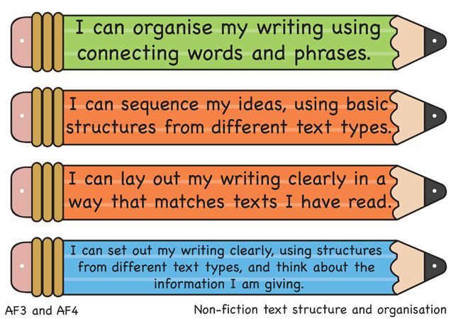 Teacher's Pet Displays » Year 4 Literacy Writing Targets Display » FREE downloadable EYFS, KS1, KS2 classroom display and teaching aid resources » A Sparklebox alternative