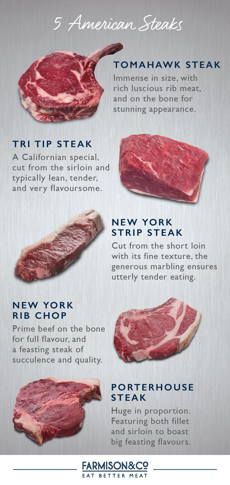 Enjoy a selection of your favourite American cuts from our British Heritage Breeds.