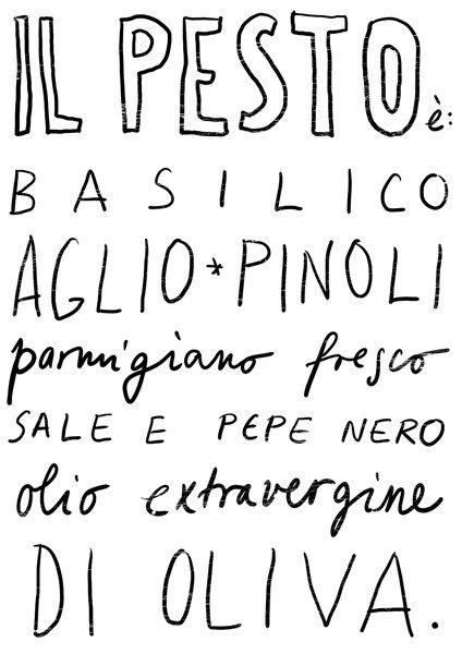 Recipe for Italian dish Pesto