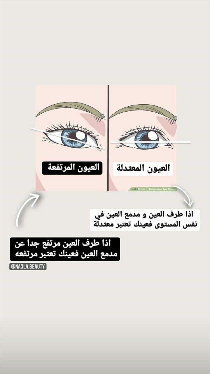 أشكال العيون بالتفصيل يتبع Beauty Movie Posters Art