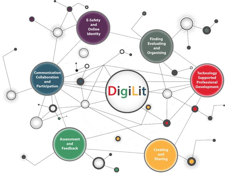 From entry-level to executive, today's jobs demand digital literacy