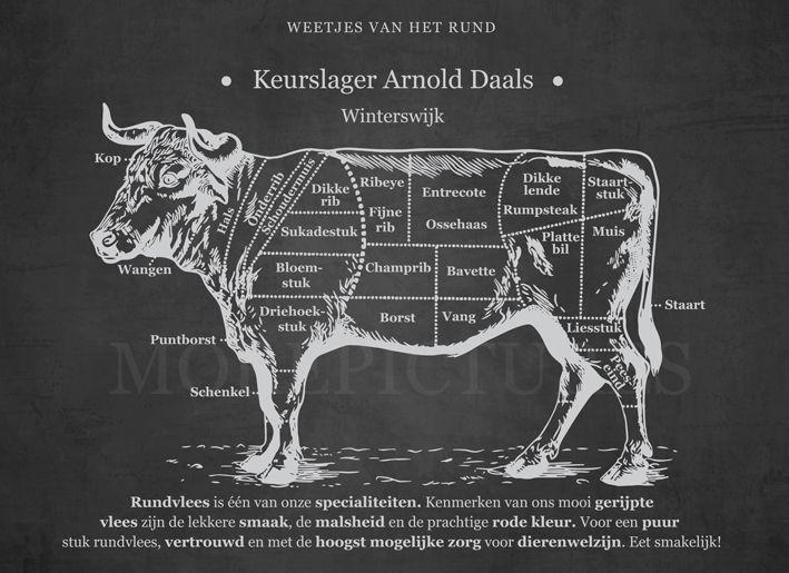 krijt koe vlees - Google zoeken
