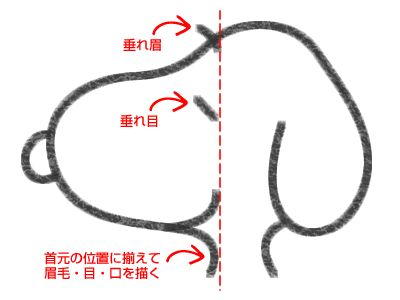 スヌーピーのイラストの簡単な書き方 STEP2スヌーピーの眉毛・目・口を描く