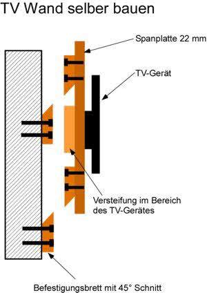 TV Wand selber bauen: Bauplan Seitenansicht