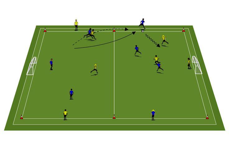 FIFA.com - Grassroots: Sesiones de entrenamientos