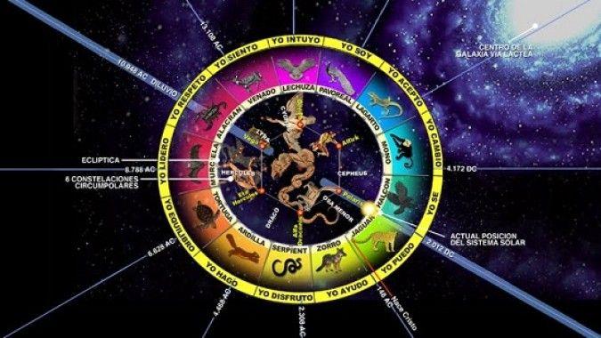 zodiaco maya web_post