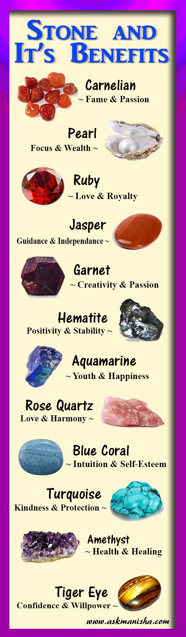 The word Gemstones generally bring the image of beautiful colourful stones in our mind. Some people use the gemstones as ornaments while others use it with planetary implications.  A gemstone is basically a rock or mineral that can be used for jewellery purposes. A natural gemstone is something that is acquired naturally from the earth through mining. Here are some traits of Stones: