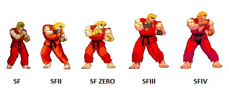 The use of steroids in Street Fighter Video Games