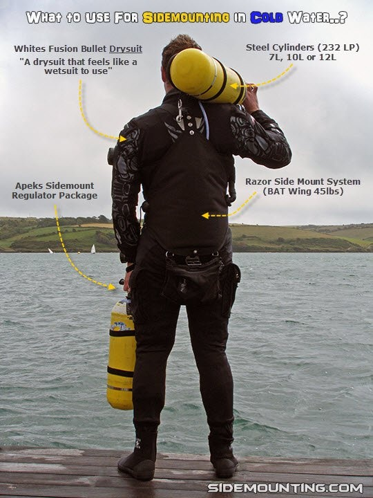 Deep adventure with Apeks Marine Equipment