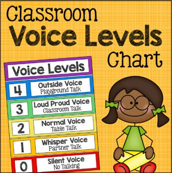 This is a colorful classroom voice level chart to help your students keep their talking at an acceptable level for various activities.