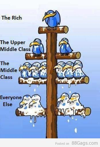 a very graphic description of social classes in  'merica....   does everyone UNDERSTAND now?