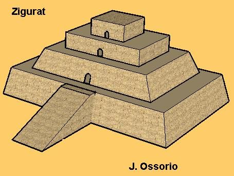 development of egyptian pyramids from sumerian ziggurats essay Name _____ mr moore  mesopotamia and egypt dbq  directions the task below is based on documents 1 through 6  the questions to help you write your essay .