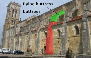 The 79 best images about flying buttress on pinterest for Architecture byzantine definition