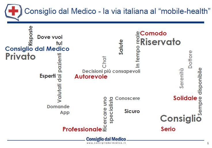 Chiedi al dottore http://www.consigliodalmedico.it/