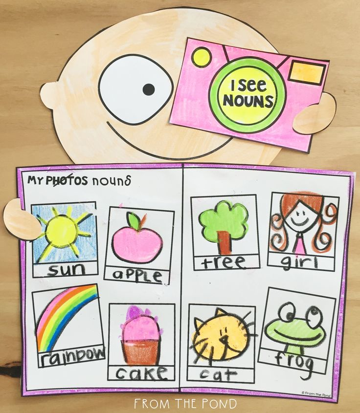 Noun Craftivity Nouns are people, places and objects you can take a photo of!