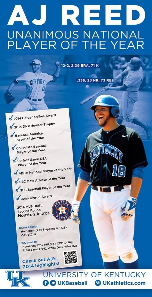 AJ Reed, UK Baseball star drafted to the Houston Astros is the unanimous 2014 National Player of the Year, along with many other honors!