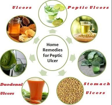 How To Get Rid Of Peptic Ulcers Naturally