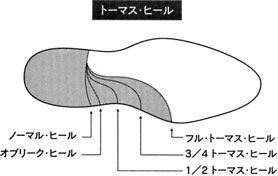 thomas heel