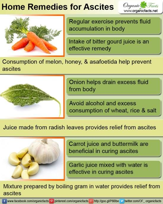 Remedies for Ascites  (fluid buildup in the abdomen ... often caused by metastatic cancer)