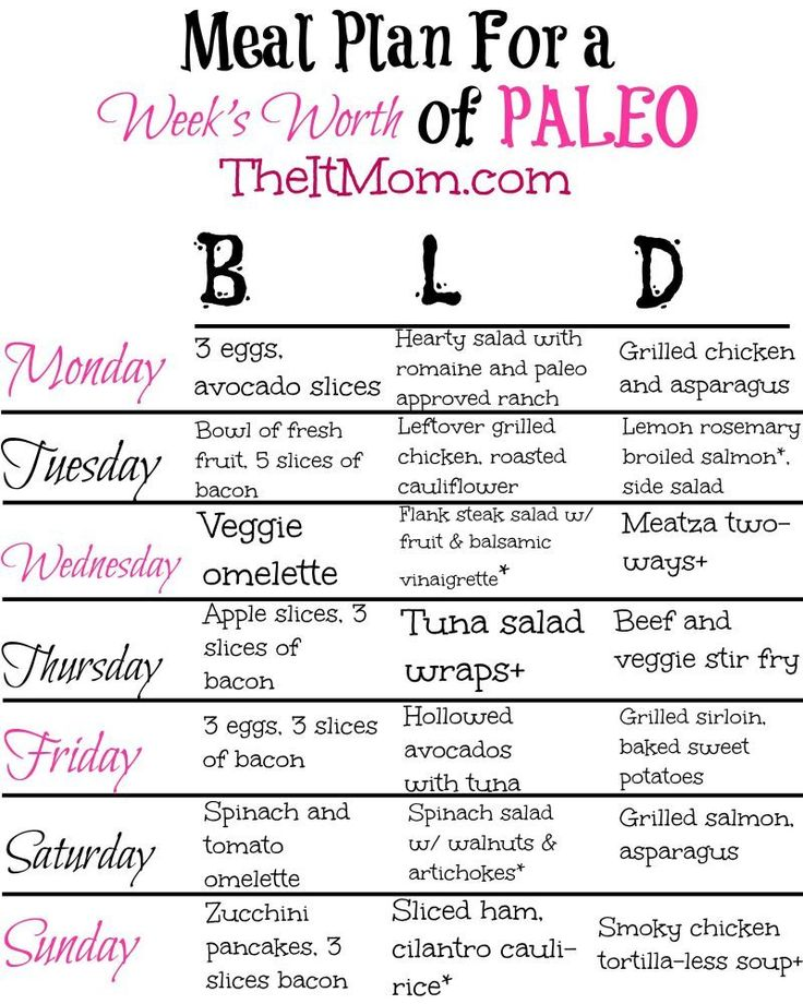Top 25+ Best Paleo Meal Plan Ideas On Pinterest | Paleo Diet Plan