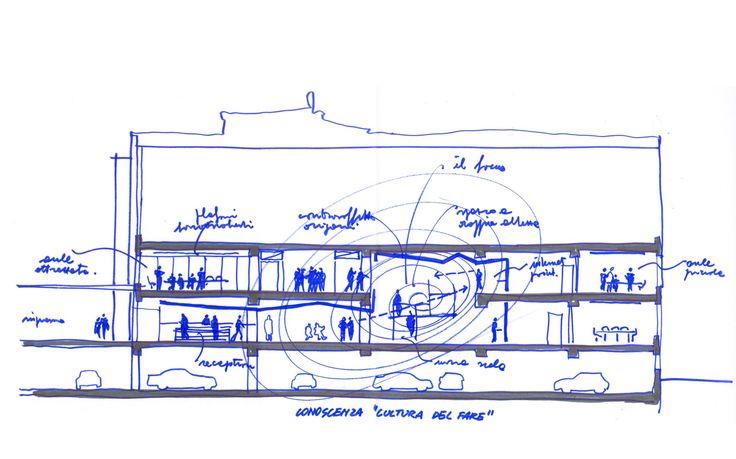 Centro di Formazione ed auditorium Cariparma Crédit-Agricole, Piacenza, 2009 - Frigerio Design Group