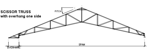Steel scissor truss with overhang steel buildings and for Scissor truss design