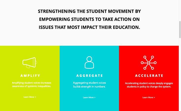Studentvoice student voice student leadership