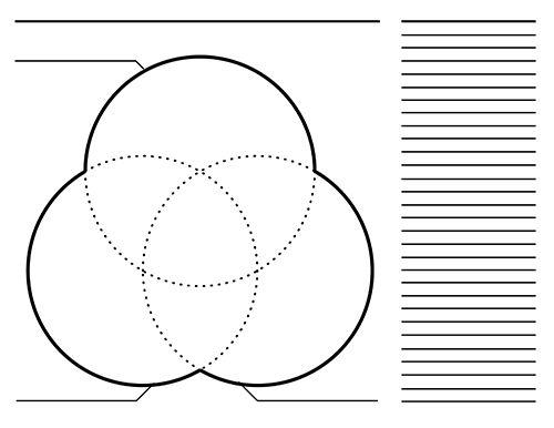 10 best venn diagram template images on pinterest