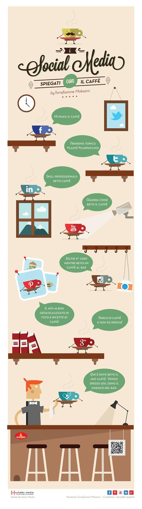 I social network spiegati con il #caffé. Perché i social ormai fanno parte delle nostre vite proprio come l'esigenza di bere il caffè quotidiano. Cimentatevi nella lettura di questa originale infografica.