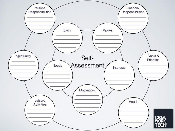 Best  Goals Worksheet Ideas On   Goal Setting
