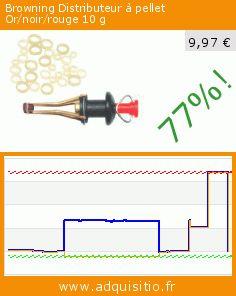 Browning Distributeur à pellet Or/noir/rouge 10 g (Sport). Réduction de 77%! Prix actuel 9,97 €, l'ancien prix était de 44,00 €. https://www.adquisitio.fr/browning/distributeur-pellet