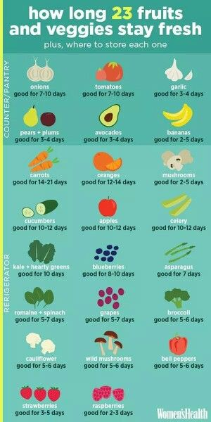 Vegetables and how long they stay fresh for