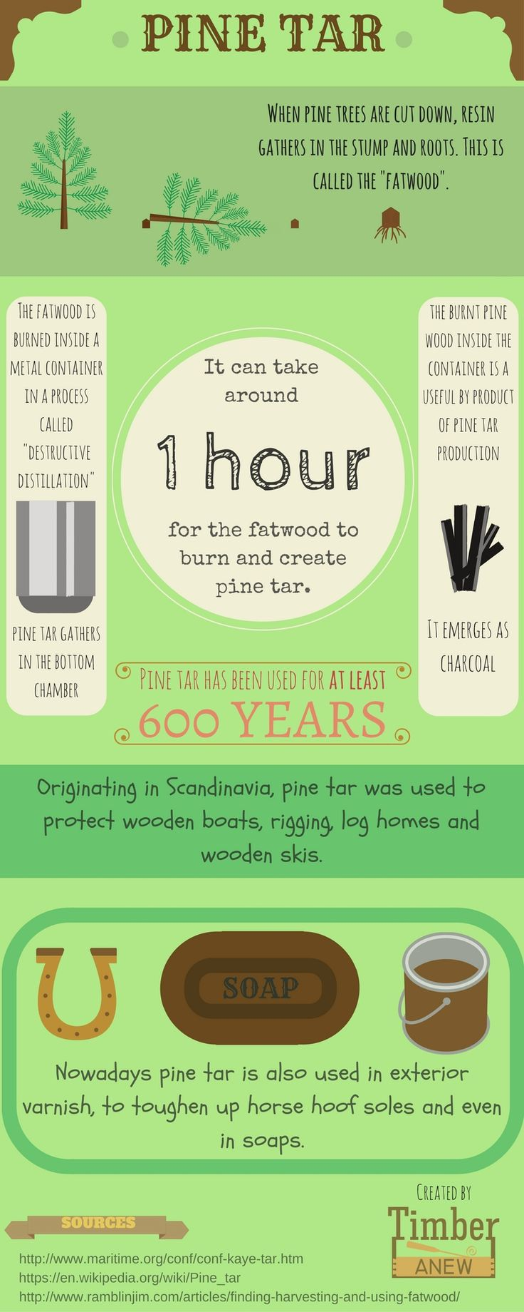 4827 best diy wood projects images on pinterest visual schedules infographic on pine tar woodwork natural finishes by timber anew hexwebz Images