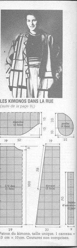 kimono 100 idées #100idées