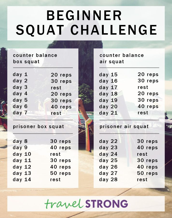 Beginner Squat Challenge - In 28 days you can get stronger, tighten the legs, core and butt!  Grab your friends and get them to join you.