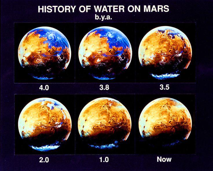 Life on Mars - Wikiwand