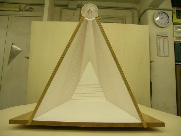 Prototipo Analisi infinito prospettico