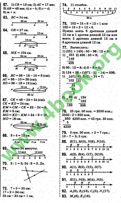Готовые домашние задания 2018-2018 7 класс