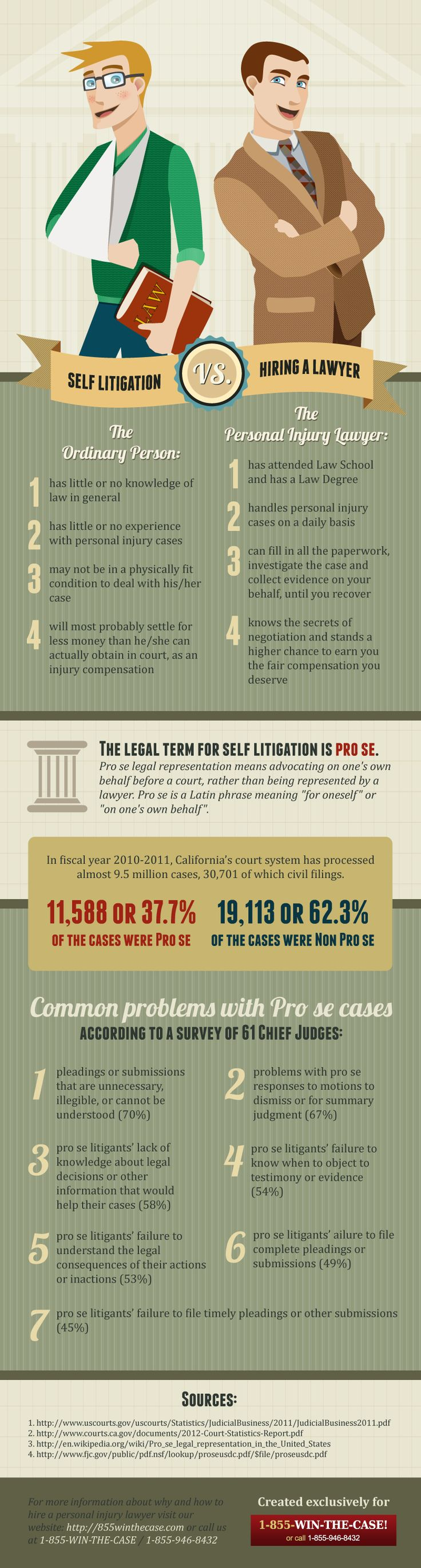 Self Litigation vs. Hiring a Lawyer Infographic
